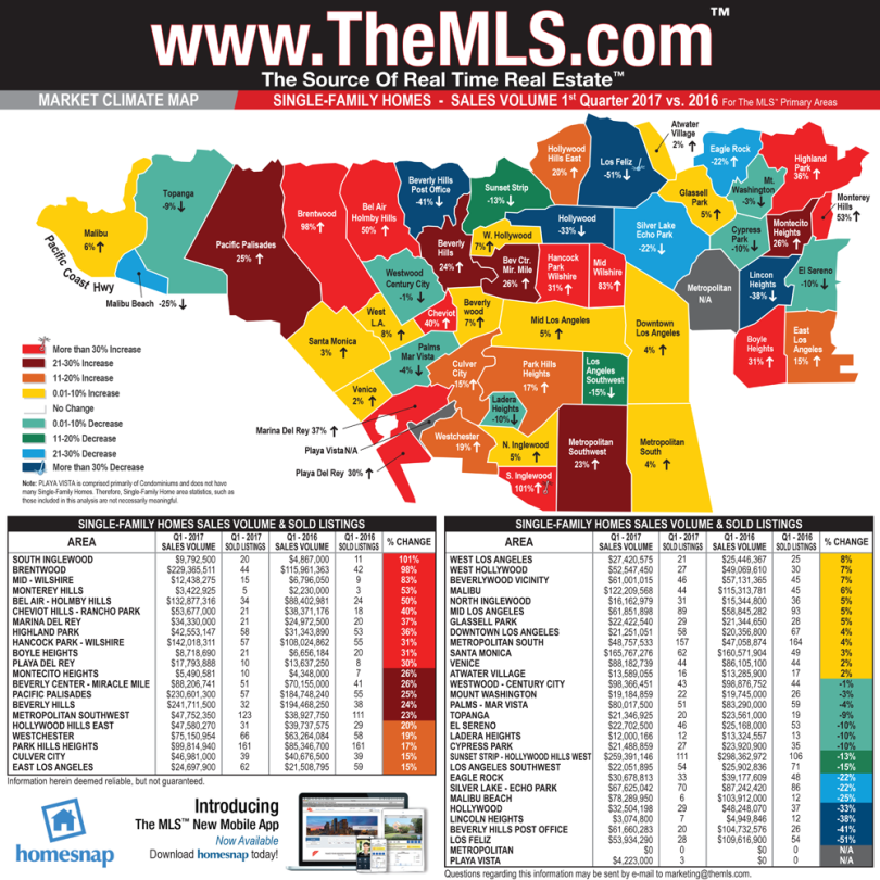 Market Climate Map First Quarter of 2017 Single Family Homes