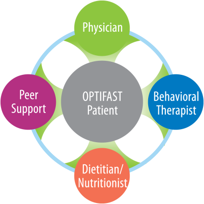 OPTIFAST program.png