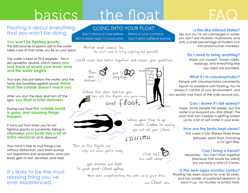 The Float X Brochure-Inside-1.jpg