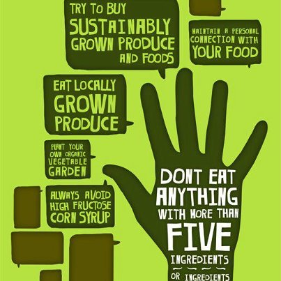 Processed Food.jpg