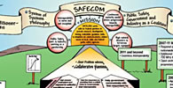 Case Studies_SAFECOM_small.jpg