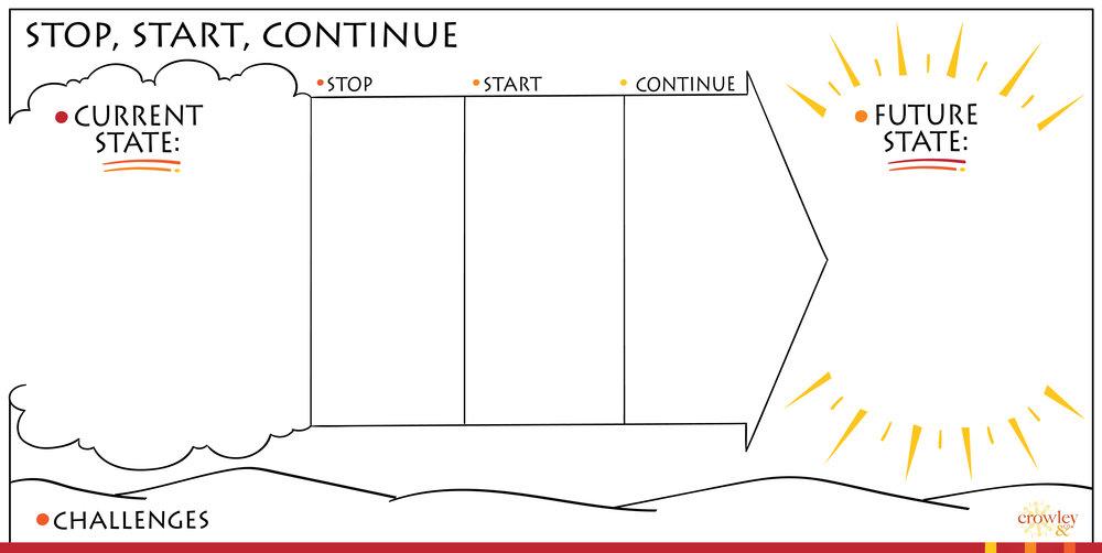 StopStartContinue18-01.jpg