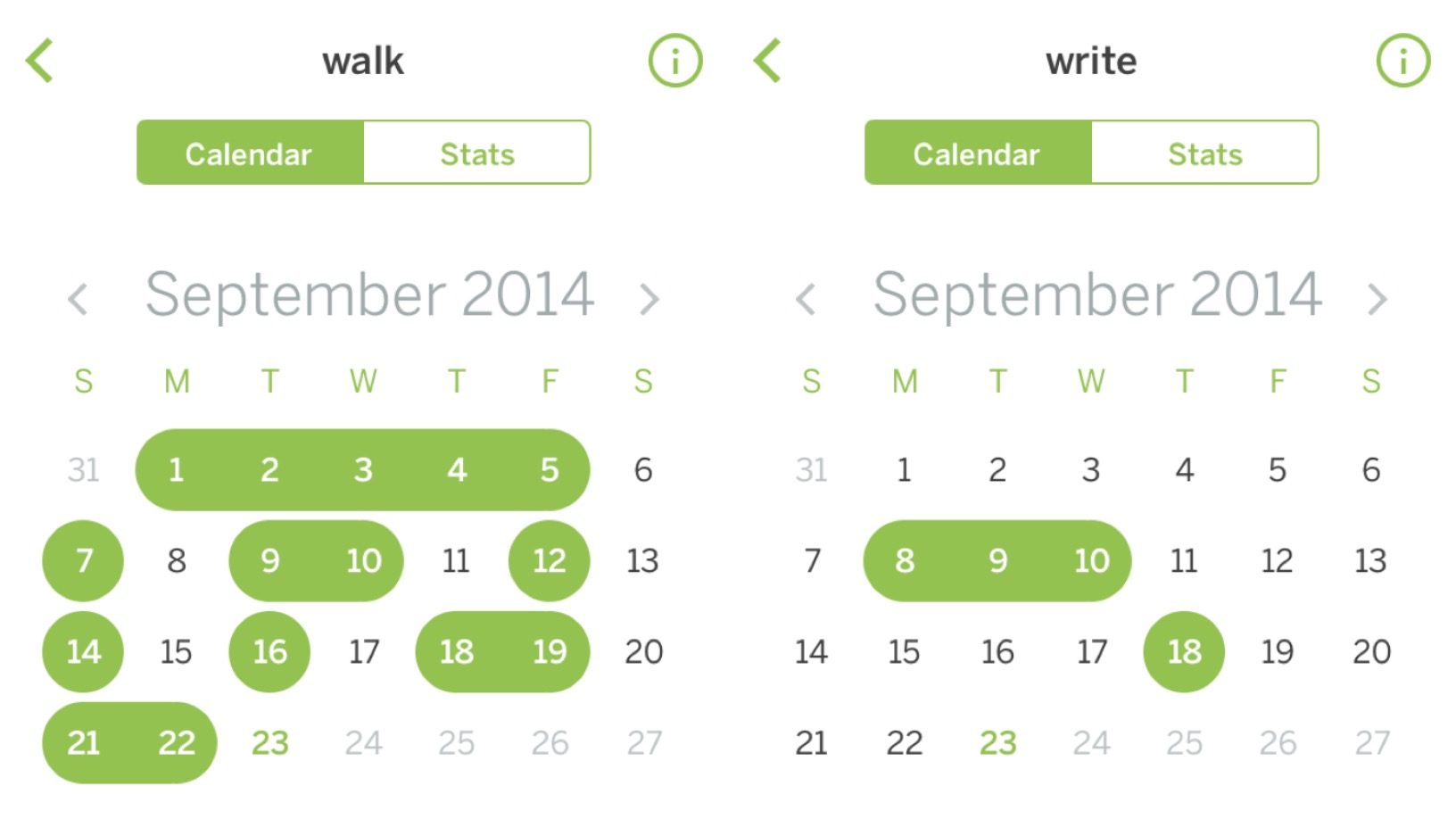 habit tracking | year of creative habits