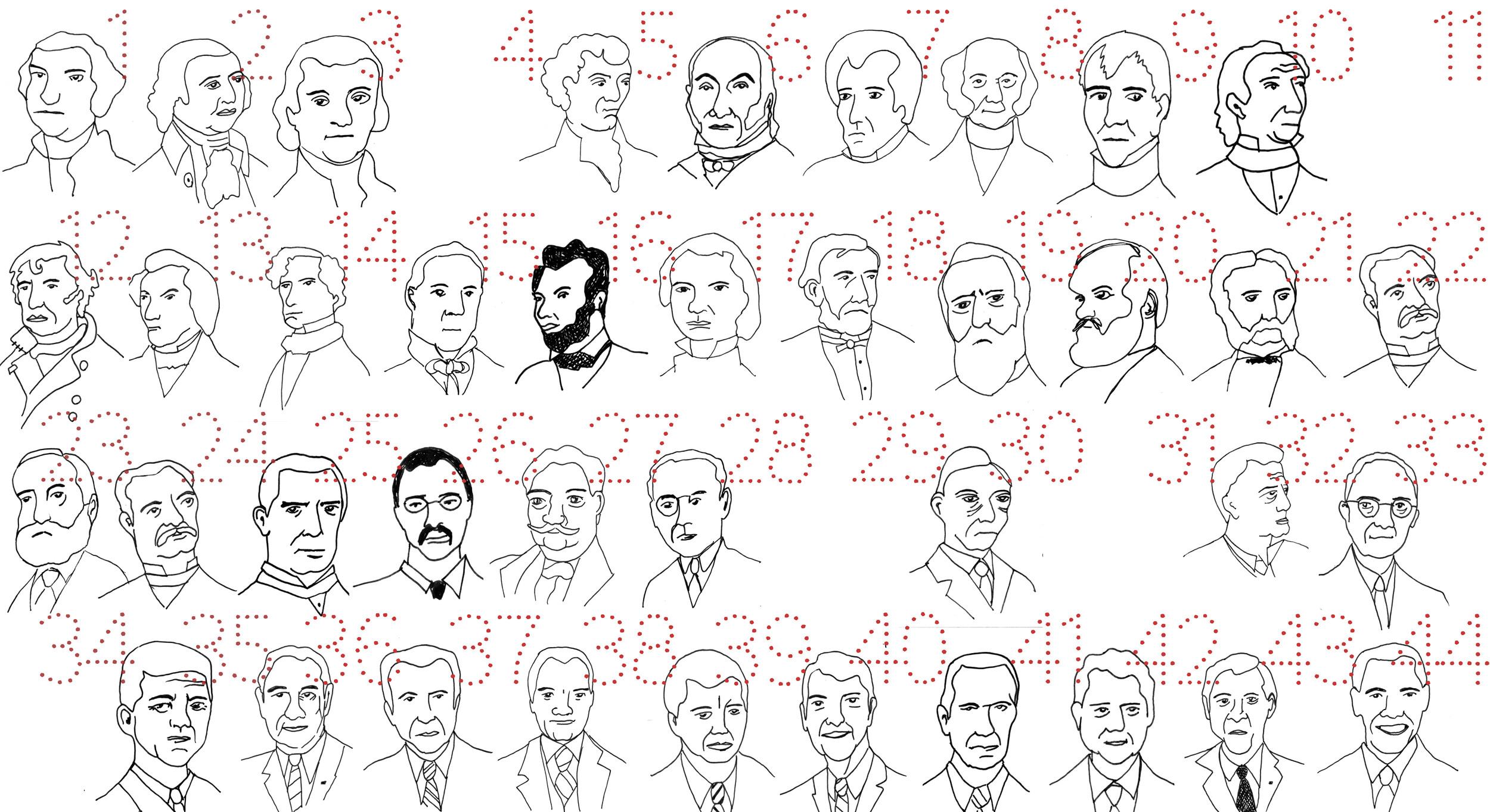 presidents progress | year of creative habits