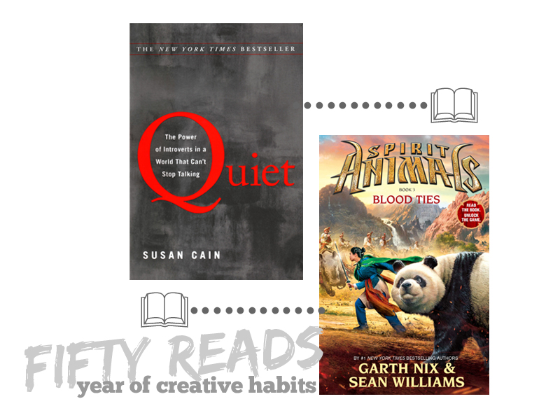 reading | year of creative habits