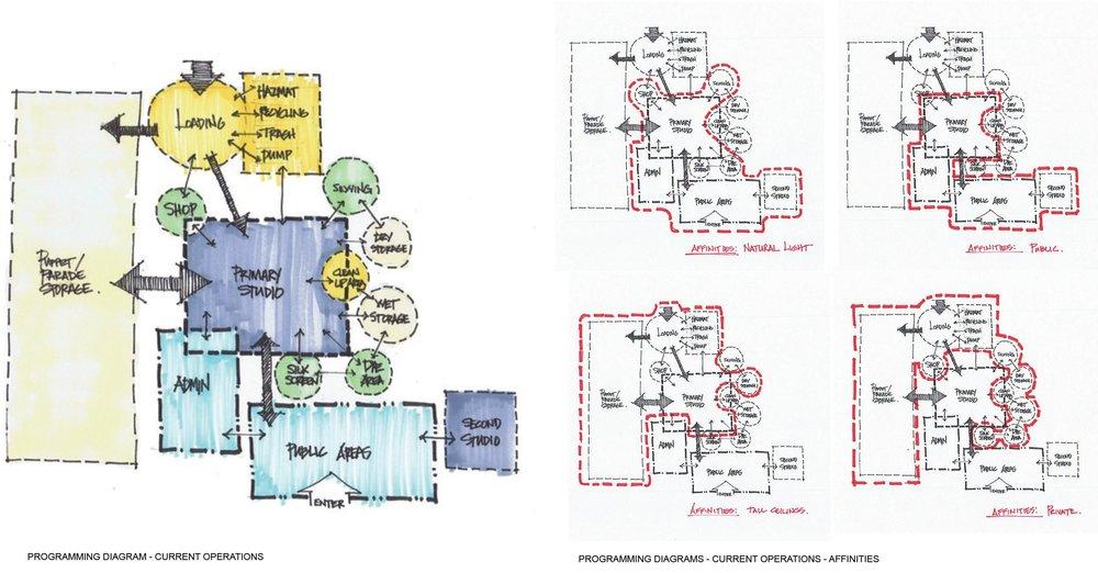 ProgramDiagrams (2).jpg