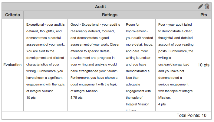 Audit Rubric