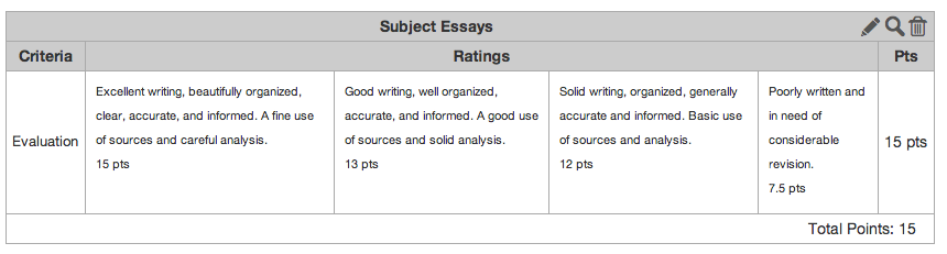 subject essays