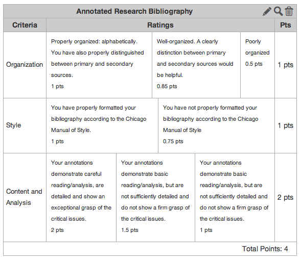 Annotated bibliography marking rubric Gel Isolante