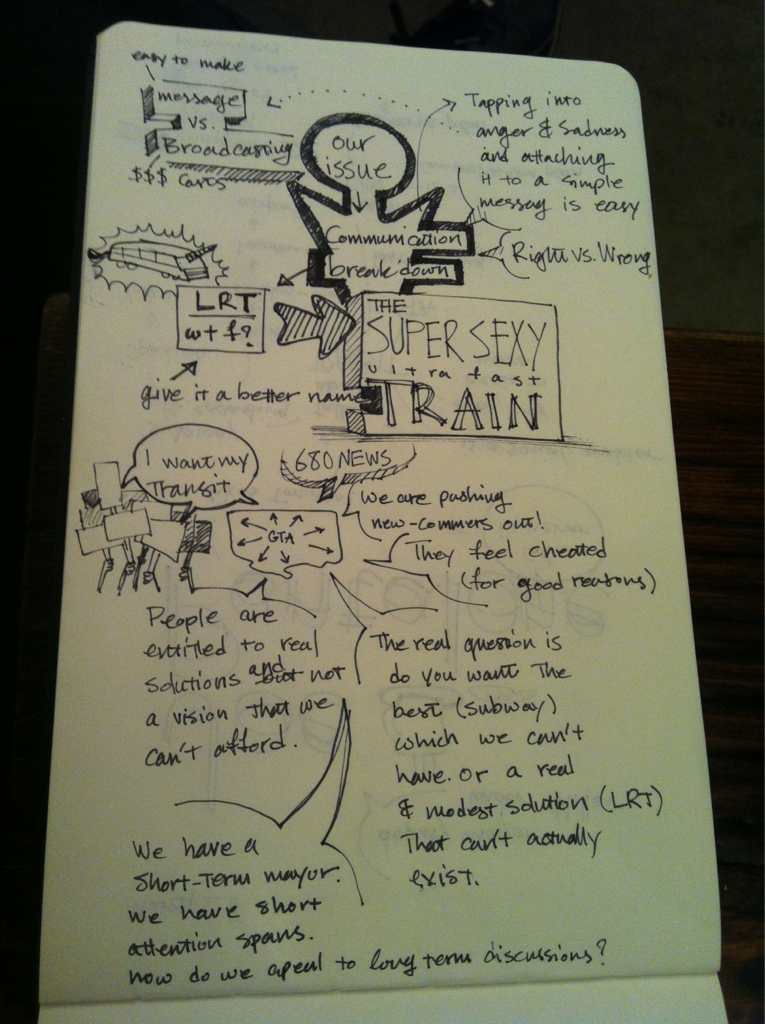 Some notes from Urbia lecture with Joe Pantalone at Pamenar Cafe.