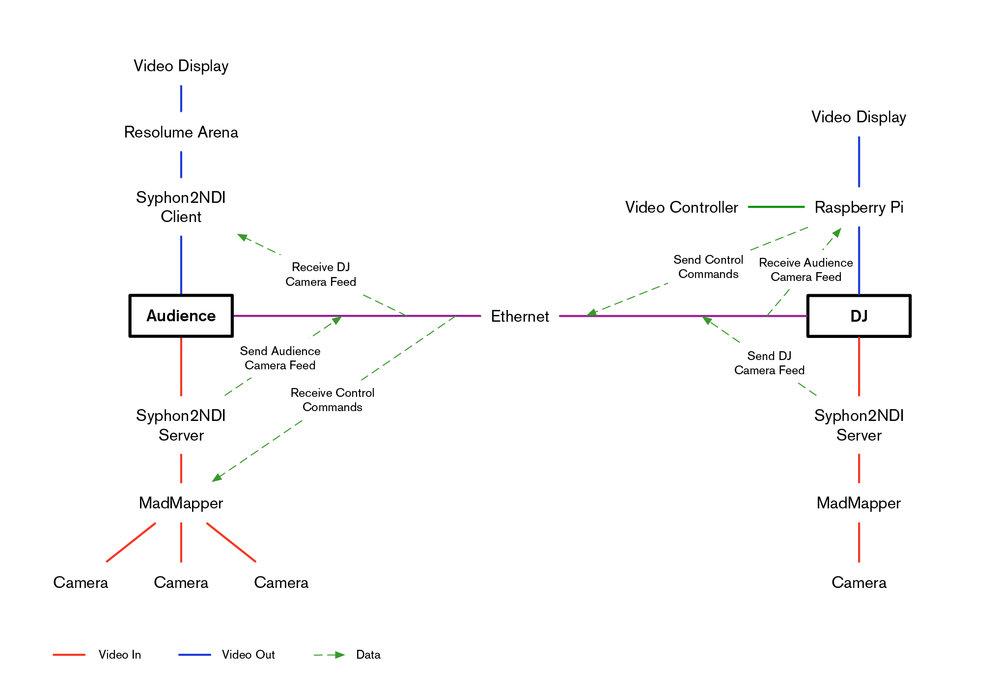 system_diagram-v2.2-01.jpg