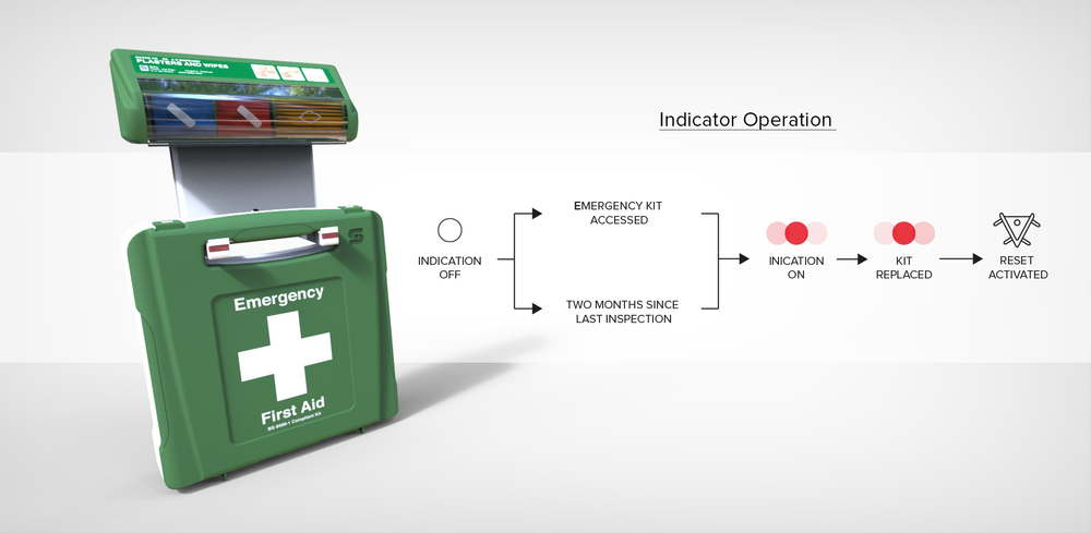 Indicator Operation.jpg