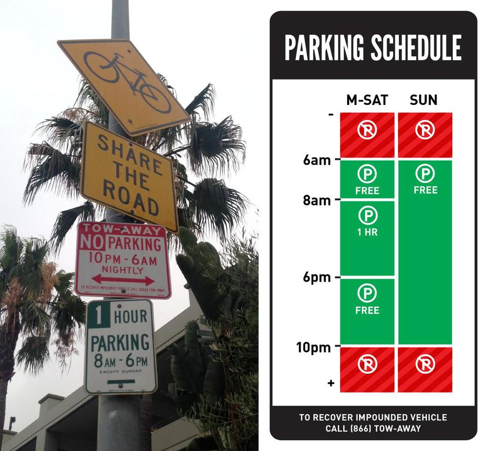 A redesigned Los Angeles parking sign, retrieved from <http://tinyurl.com/nu5tr2z>
