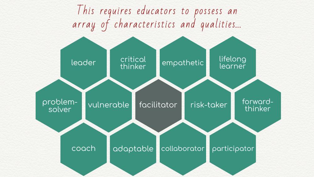CEP 812: Educator Roles Infographic Excerpt