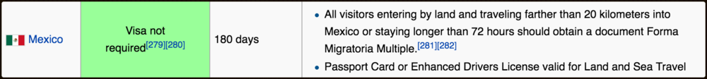 Americans get 180 days in Mexico. There is no yearly limit on how many days you can stay, so  you can border hop every six months and stay forever.   If you do overstay in Mexico, you will have to pay a fine at an airport booth. It is at the discretion of the agent, supposedly calculated based on the numbers of days you've overstayed. The maximum fine for overstaying will be $6000 pesos (about $320 USD). In most circumstances, you won't be charged more than $100 USD.