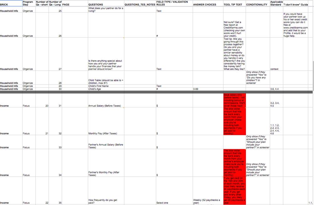 field by field requirements spreadsheet