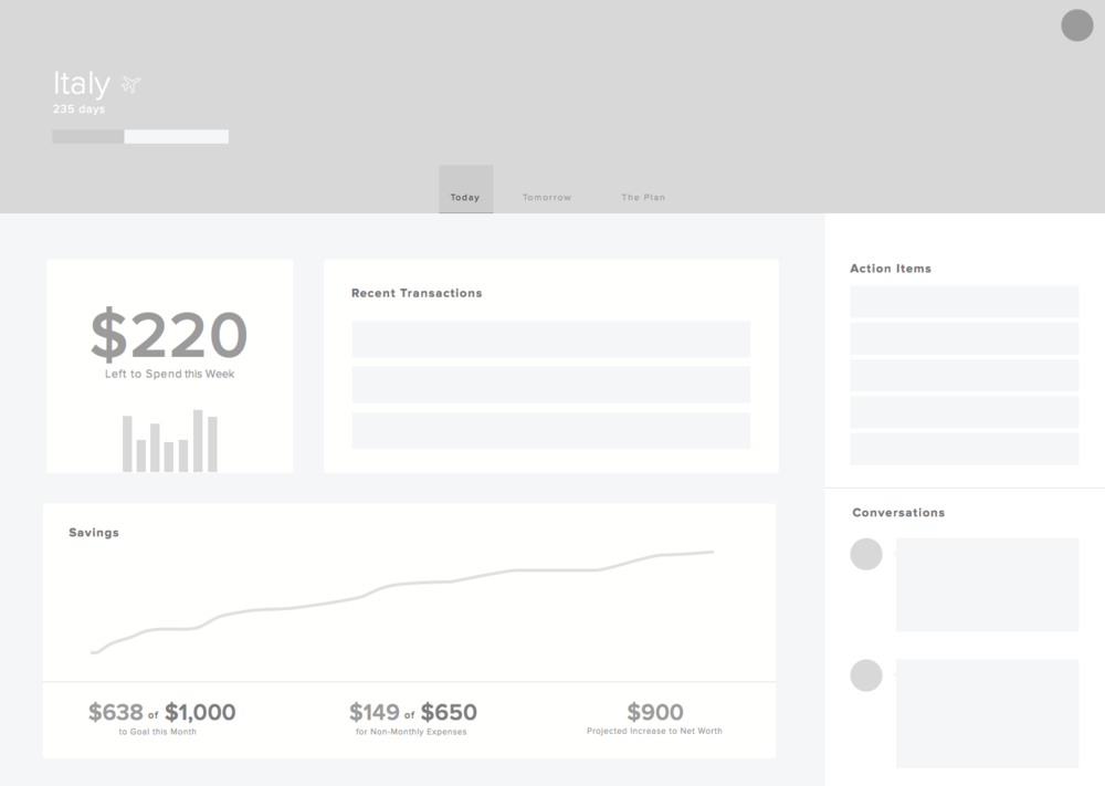 Dashboard View -- Wireframe, put together as first step of the approval process