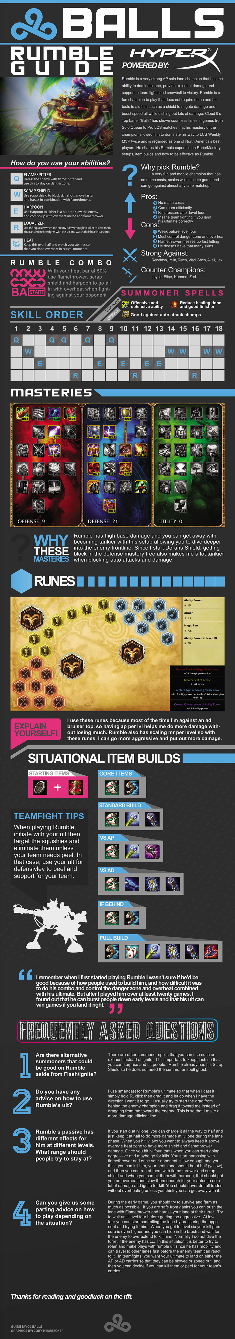 Balls Rumble Guide Website Ready Revision.jpg