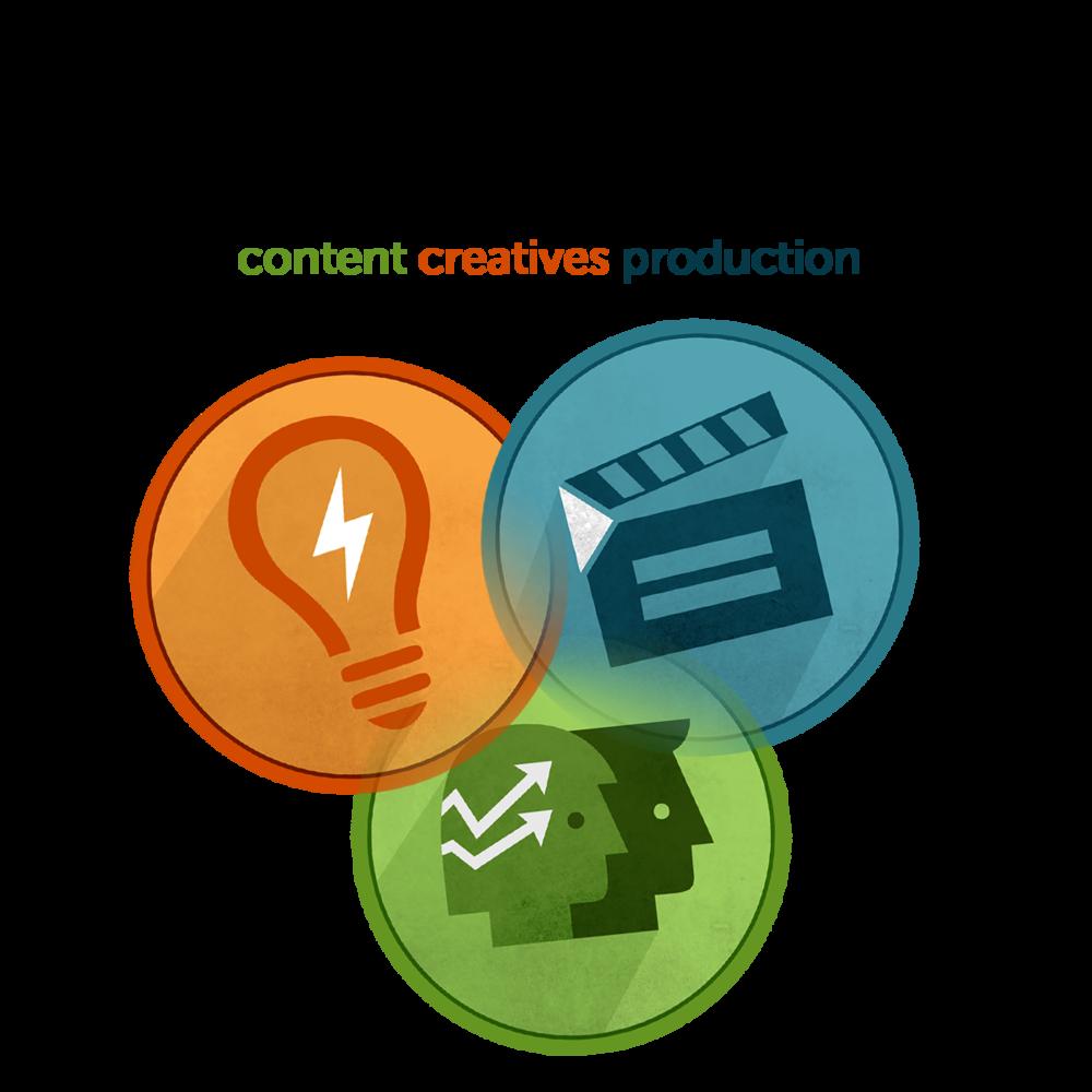 Keyframe Integrated Marketing services