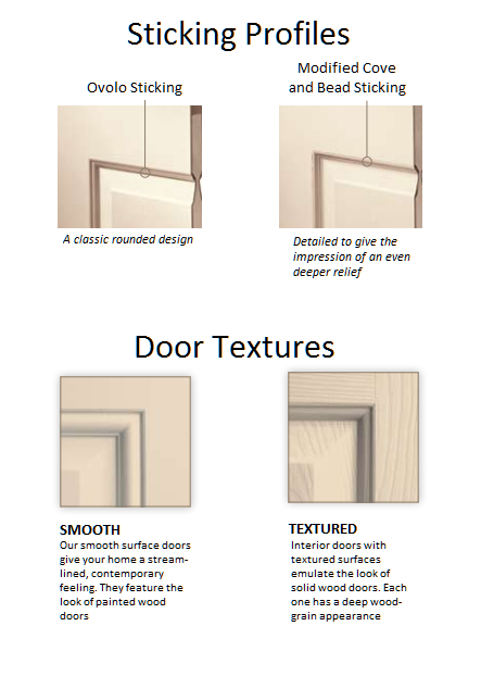 Sticking Profiles And Door Textures.png Sc 1 St Interior Door And Closet Company  sc 1 st  pezcame.com & Conmore Door Sticking \u0026 80\\ White Primed One Flat Panel Square ...