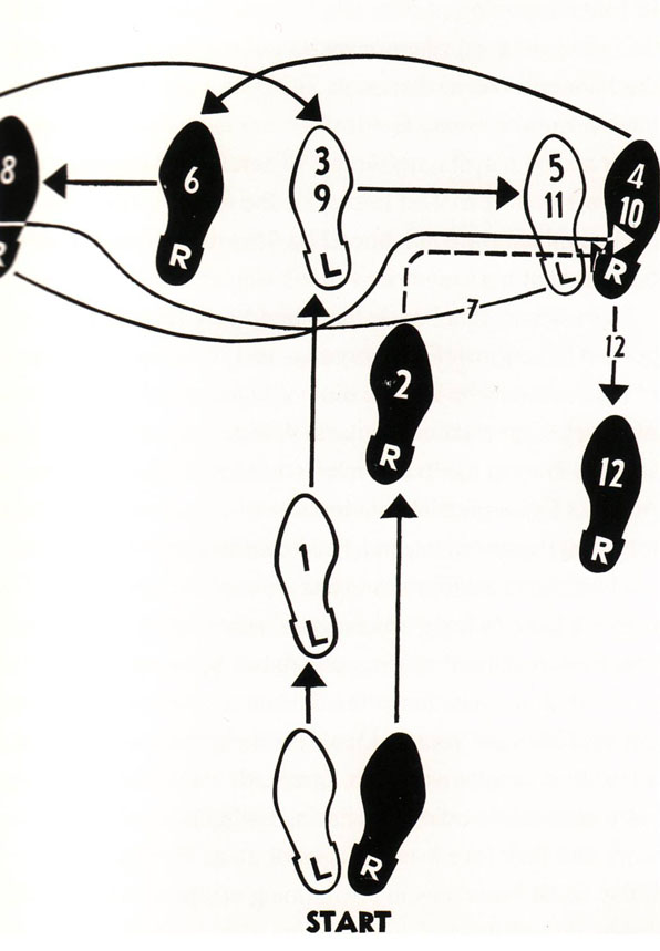 Waltz Dance Steps Diagram Wood also Dance Footprint Diagrams besides 181269953721411202 besides Vicious Cycle Patterns In Relationships 2 0 Work In Progress together with Stock Illustration Seamless Dance Steps Illustration Step Background Black White Image56479564. on 2 step dance diagram