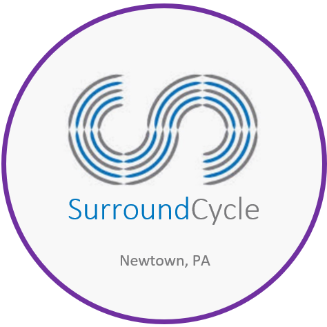 SurroundCycle Button.png
