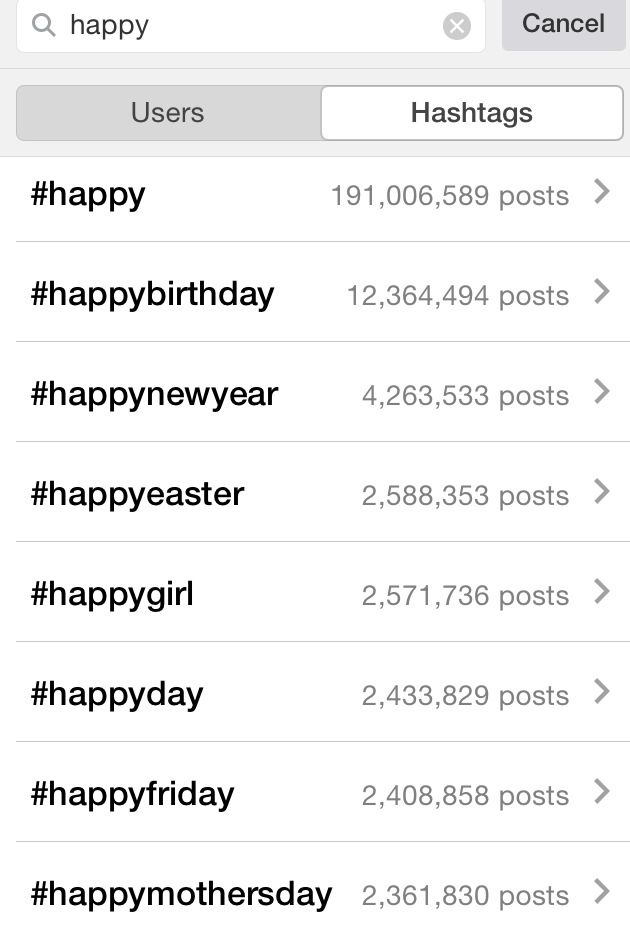 See how many people are using happy