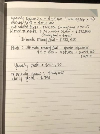 planning-for-profits-breakdown.jpg