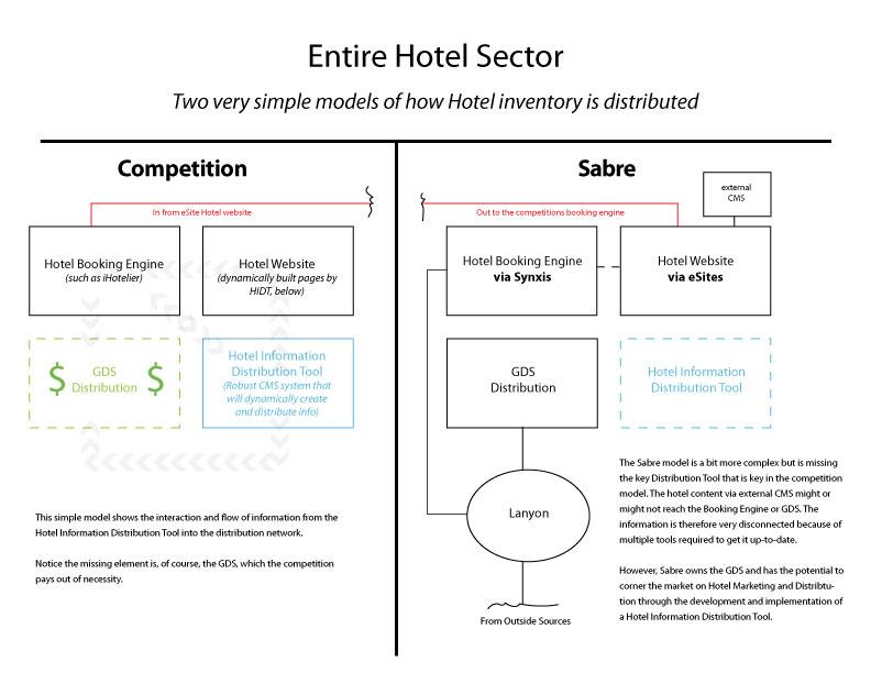 HotelModel.jpg
