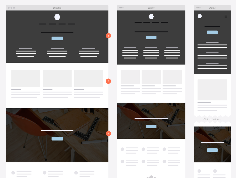 UX-Kit-Wireframe.png