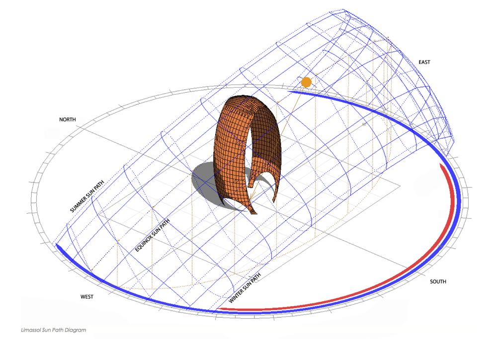 WKK Oval Limassol Shell sun path.jpg