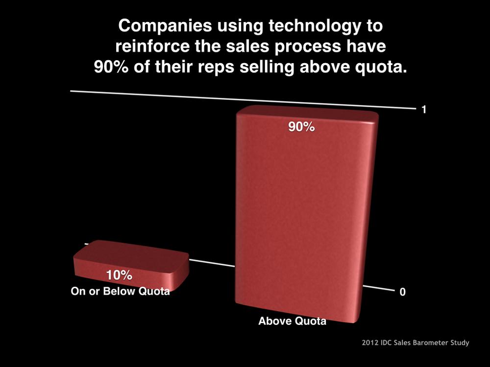 companies using technology.001.jpg