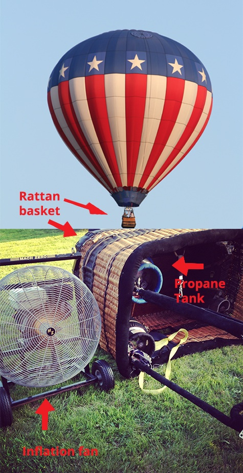 stars-and-stripes-balloon-madison-rides-wisconsin.jpg