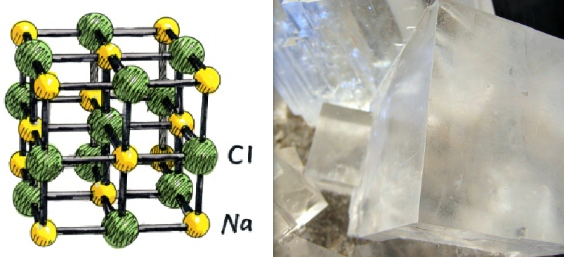 Left: A lattice structure of salt (sodium = Na, chloride = Cl) showing how the atoms bond with one another. Right: A large scale, visible view of salt crystals as a result of this lattice formation.