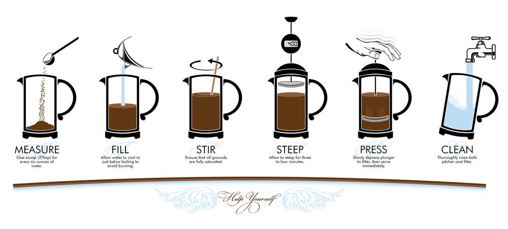 How to use a French Press (http://asktatjana.com/wp-content/uploads/2014/04/coffee-press-how-to.png)