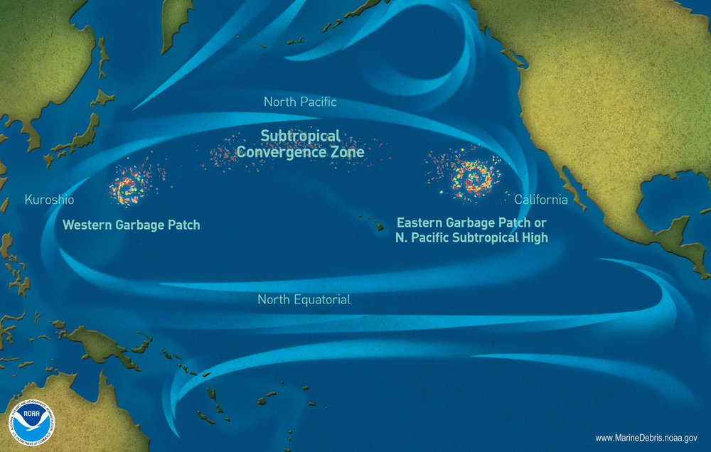 The Pacific gyres and garbage patches. Source