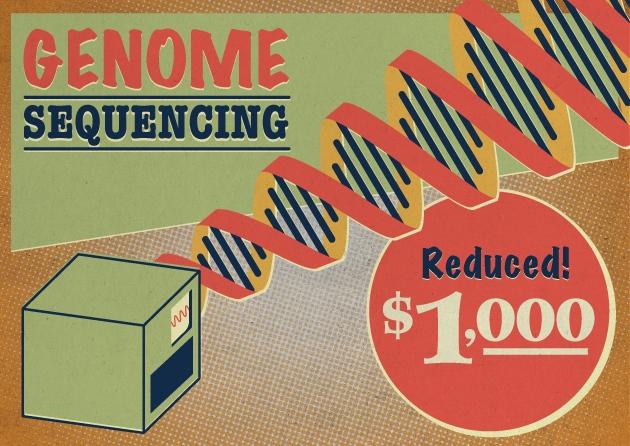 The $1000 Genome. Photo source.
