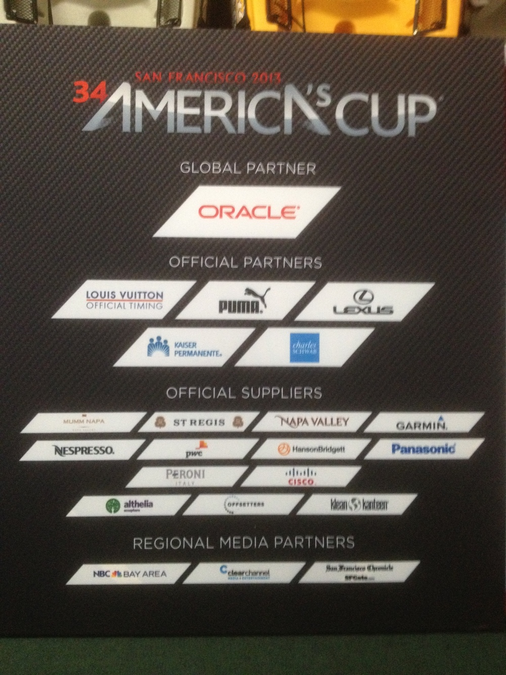 America's Cup Sponsors (4 foot x 3 1/2 foot)  $ 200