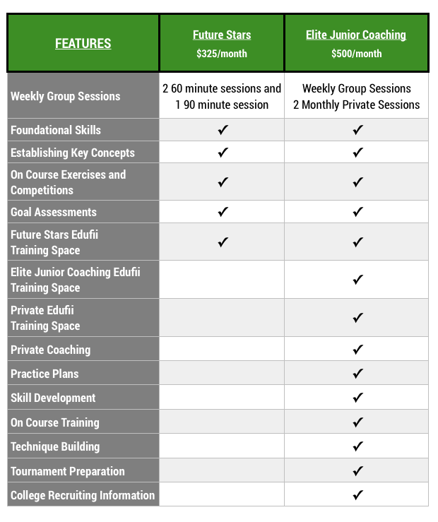 Junior Golf Programming Table.png