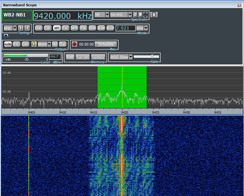 TitanSDR Pro Spectrum Display of the Voice of Greece signal on 9420 kHzPro.