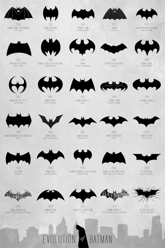 The evolution of the Batman logo spanning over 72 years from 1940 to 2012.    This is great.    (via  Dressed Like Machines )