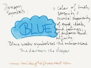 Dream Symbol blue