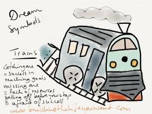 Dream Symbol Train