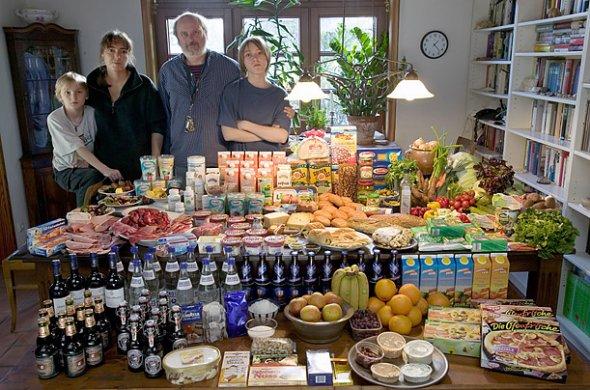 week of groceries in germany