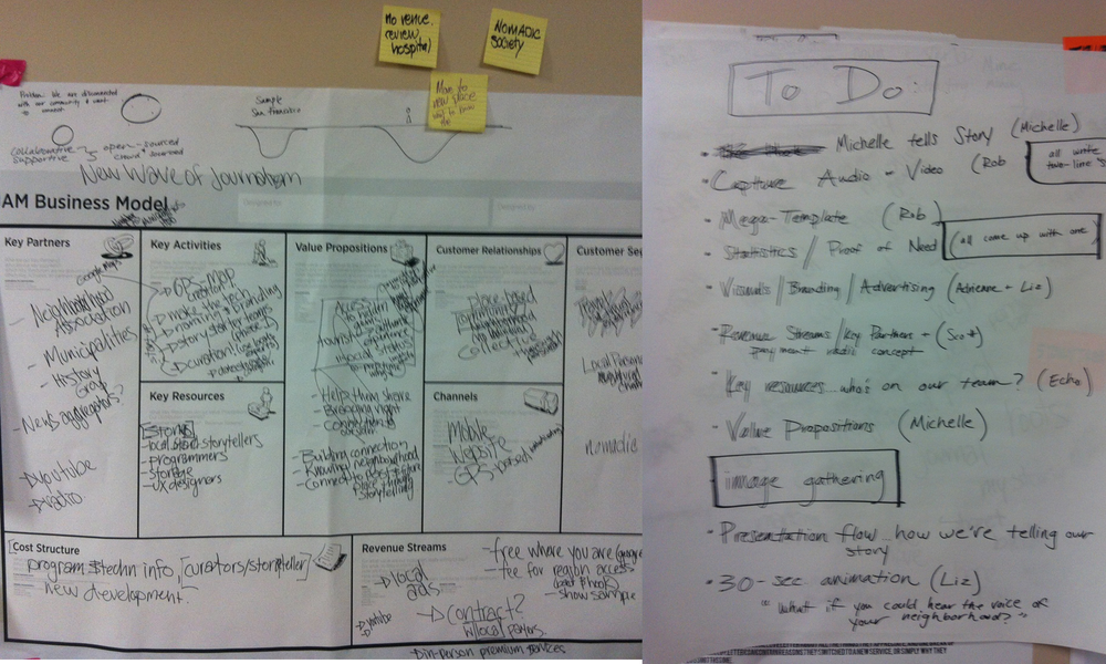 We used the Business Model canvas to organise our thoughts. Late night lists kept us sort of sane.