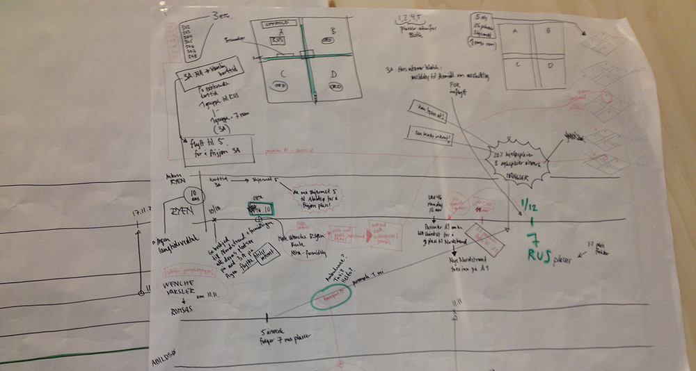 The first sketch notes, made by Rickard, that sparked the communication tool prototyping.