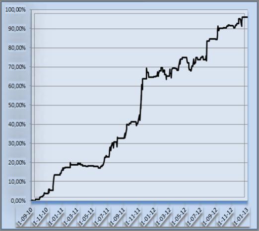 graph_euro_btp.png