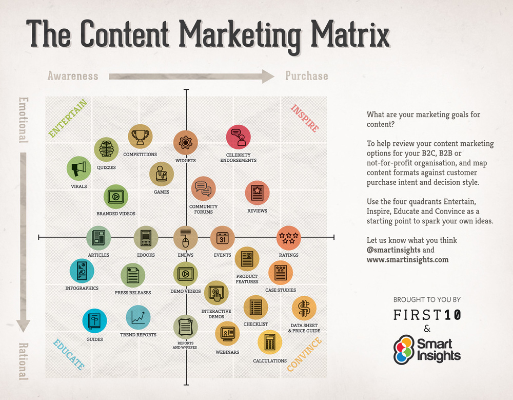 content-matrix.jpg