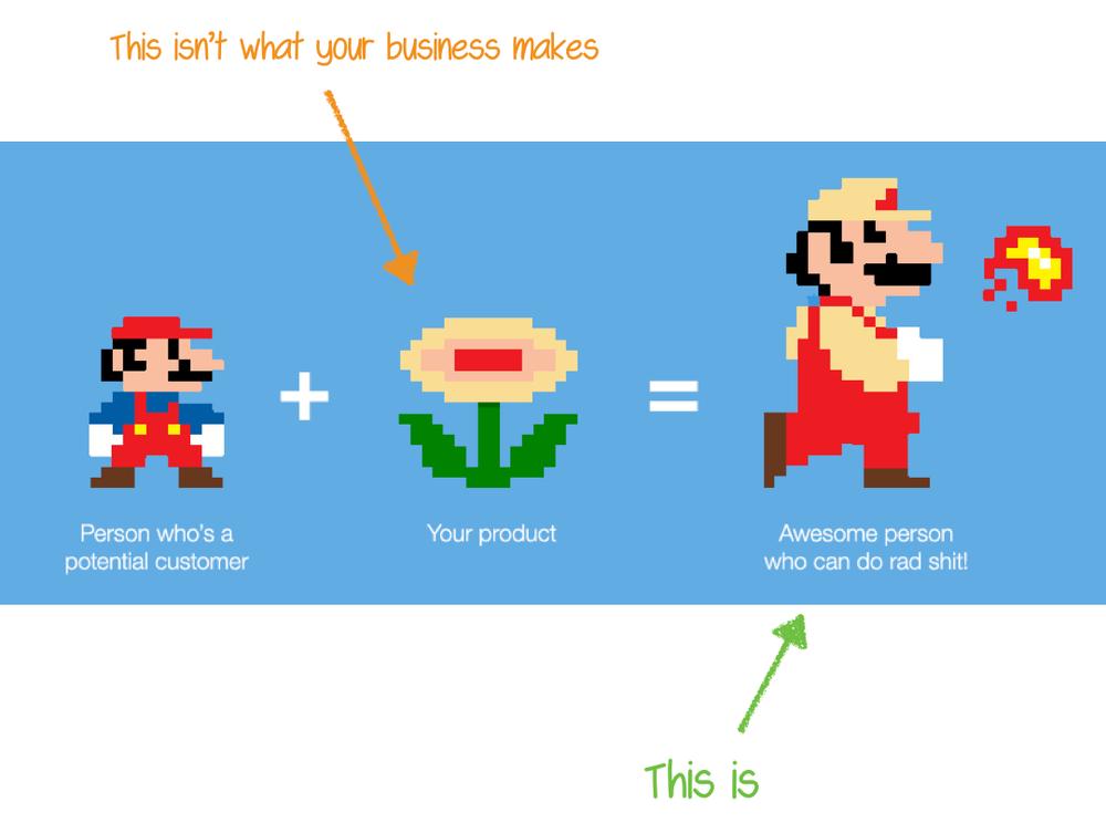 Mario benefits