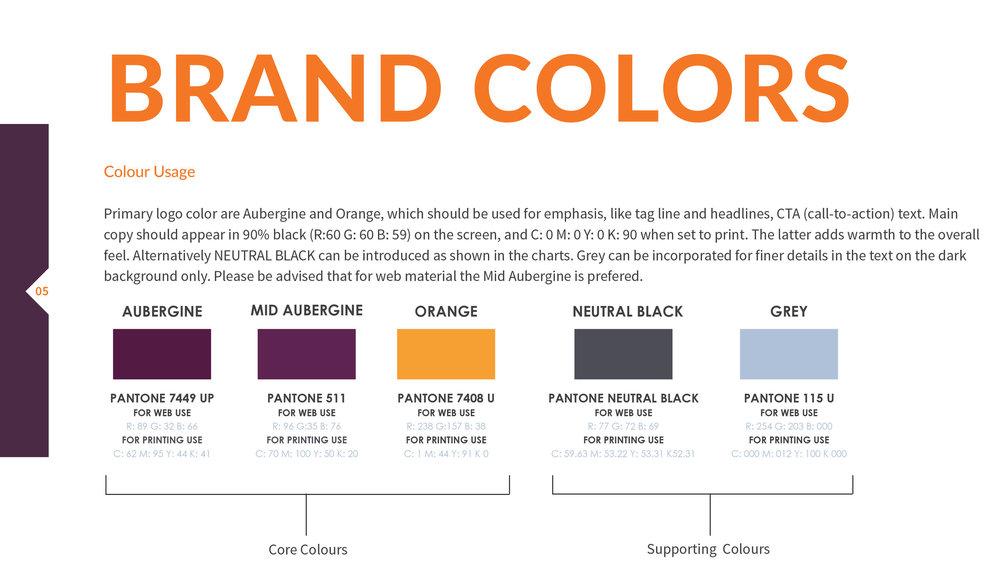 Aabelard brand guidelines